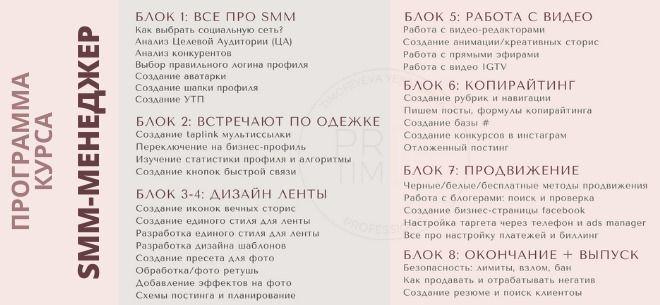 Школа интернет-маркетинга PROF TIMOF, 4